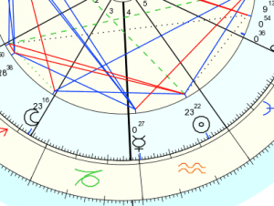 faza sunca i meseca