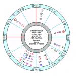 Elekcioni horoskop venčanja – primer